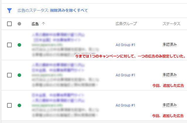 広告グループに広告は最低3つ登録しておいた方がよい