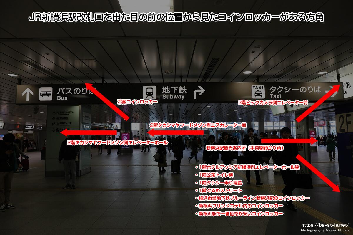 JR新横浜駅改札を出た前を基点に見たコインロッカーの場所